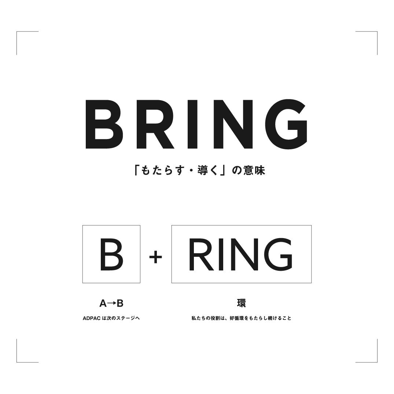 「BRING」 もたらす・導くの意味